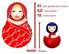russie-france-meilleurtaux1ok