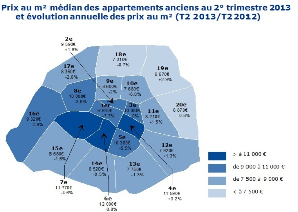 T2 2013_prix arrondissements Paris