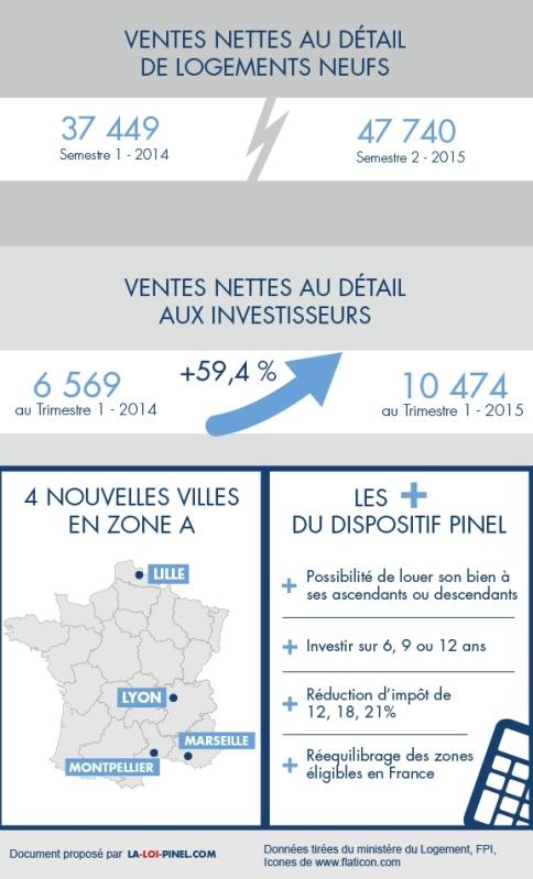 Bas Infographie-anniversaire-pinel