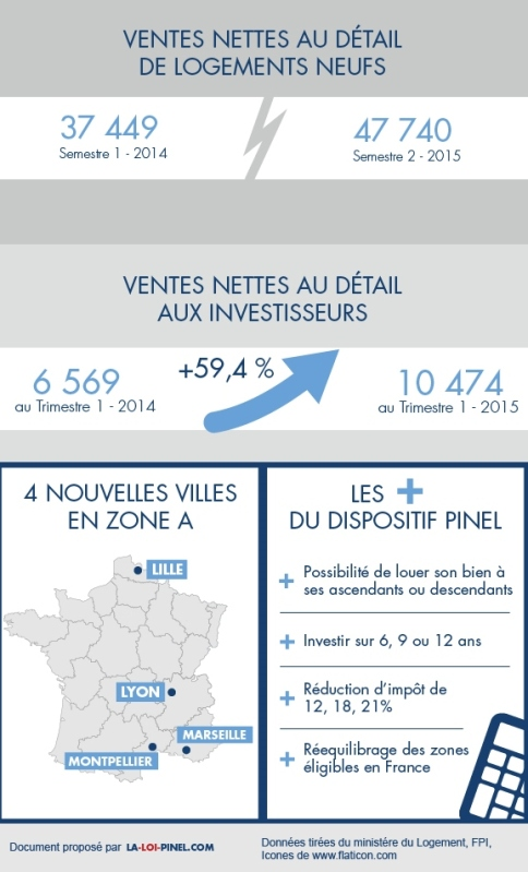 Bas Infographie-anniversaire-pinel